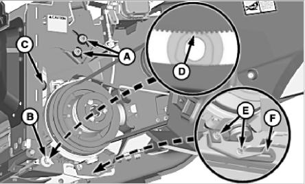 Fore/Aft Feederhouse Adjustments